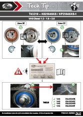 Direction of tensioner rotation | Gates Europe